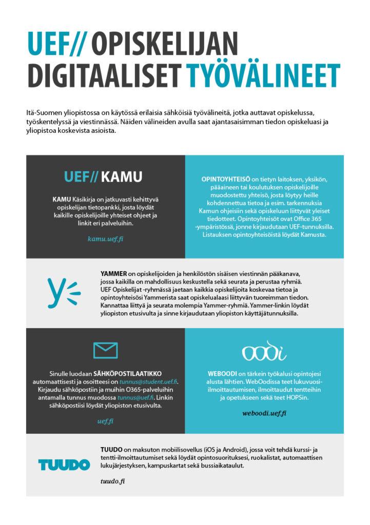 UEF//Opiskelijan digitaaliset työvälineet ruudukossa